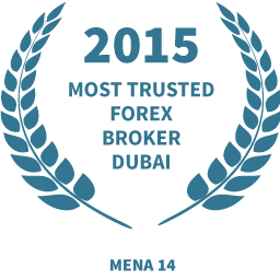 Most Trusted Forex Broker