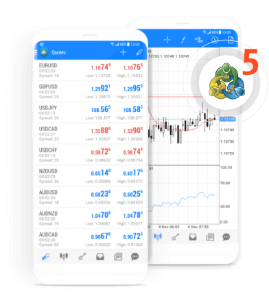 What is the best platform for trading stocks