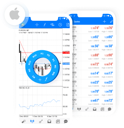 MetaTrader 4 cho iOS