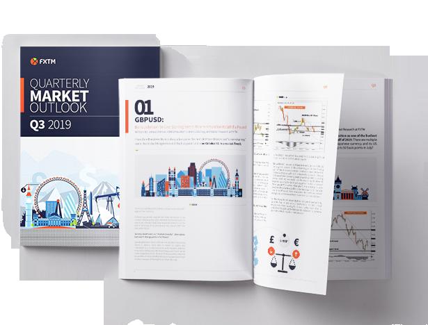 Forex Market Outlook 2019 Q3
