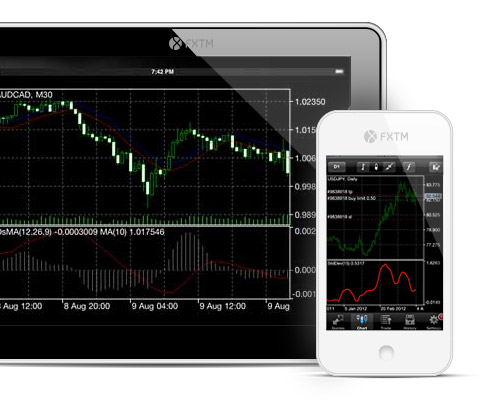 MetaTrader 4 MT4 for iPhone/iPad | FXTM Global